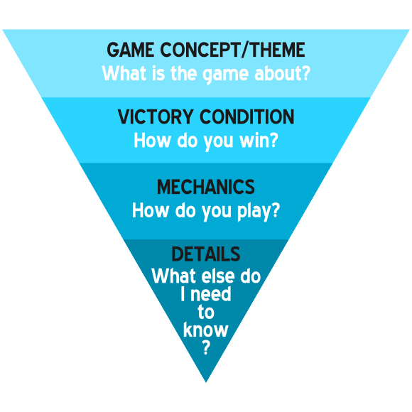TeachingPyramid
